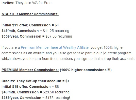 How to make money at Wealthy Affiliate