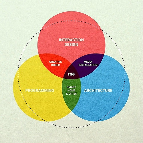 What is User Experience Optimization