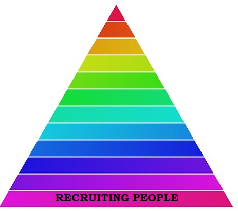 An MLM is illegal when recruiting people at the base of the pyramid is how you earn money