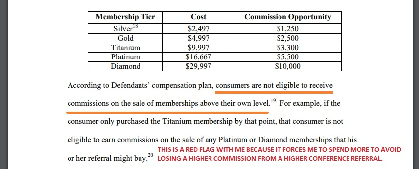 MOBE membership prices as stated in the FTC court document
