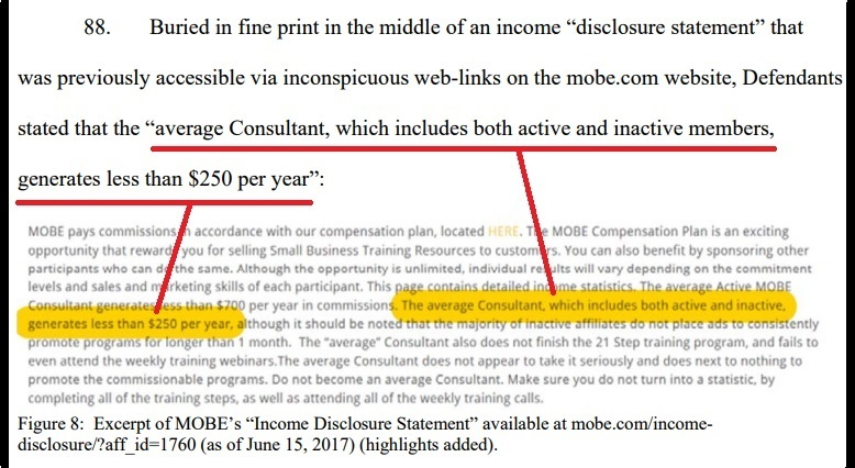 Visual of the hidden MOBE Income Disclosure as exposed by the FTC